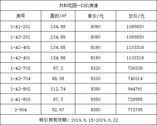 共和花园134平3房特价8080元/平
