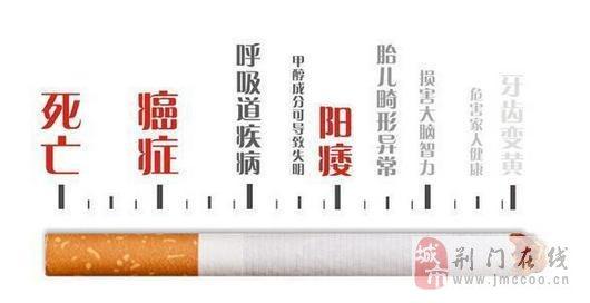 戒烟后,肺部还能恢复正常吗,需要多久?