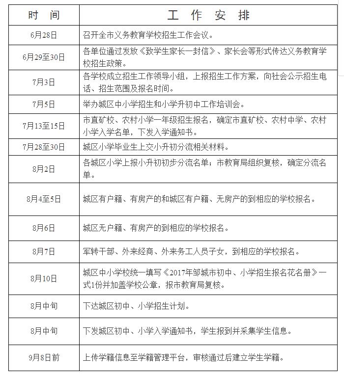 2017邹城市小学、初中招生范围及政策大全