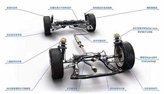 雪佛兰迈锐宝XL 车身优化科技解析
