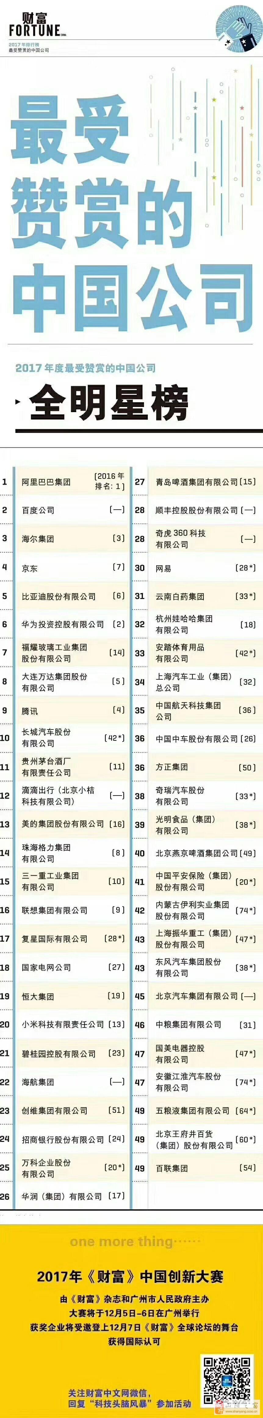 2017年最爱赞赏的中国公司
