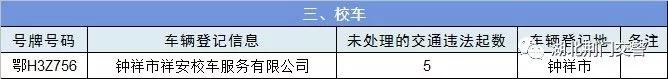 """以下657台""""六类重点车辆"""",请迅速""""清零""""交通违法行为!"""