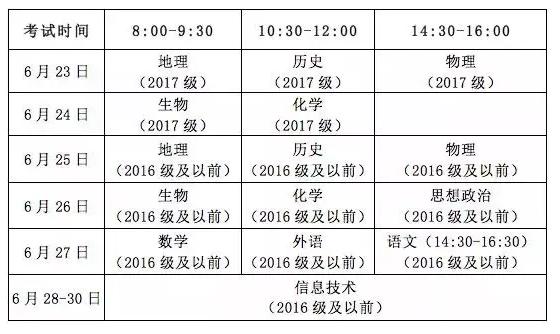 【关注】滨州考生及家长注意!2018夏季高中学考最新通知发布