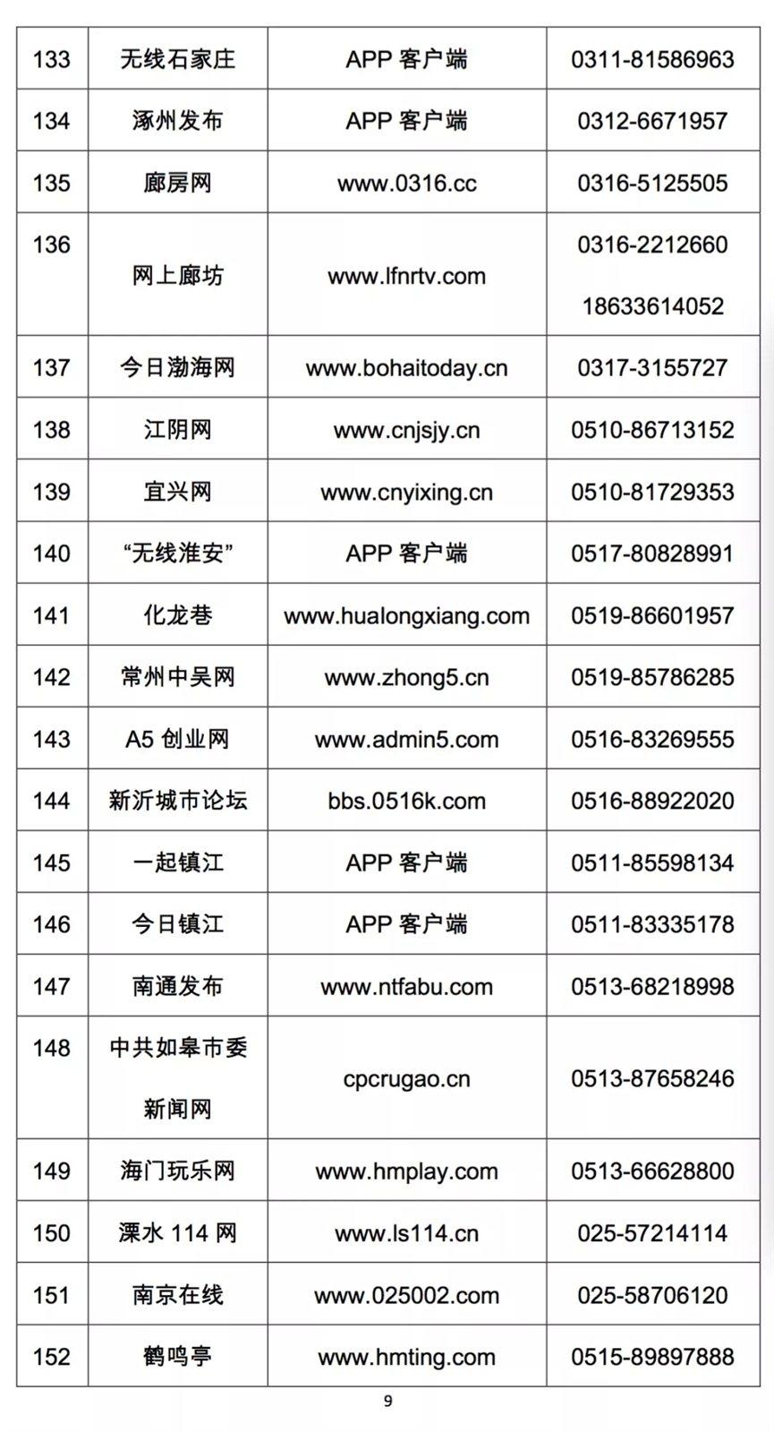 """抖音、拼多多、南京在線等567家網站公布""""舉報受理""""方式"""