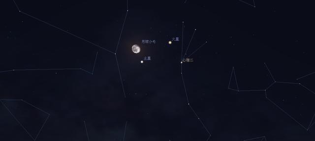 """2019-01-17至3日弯月连伴金星和木星 看最美""""星月童话""""扮美天宇"""