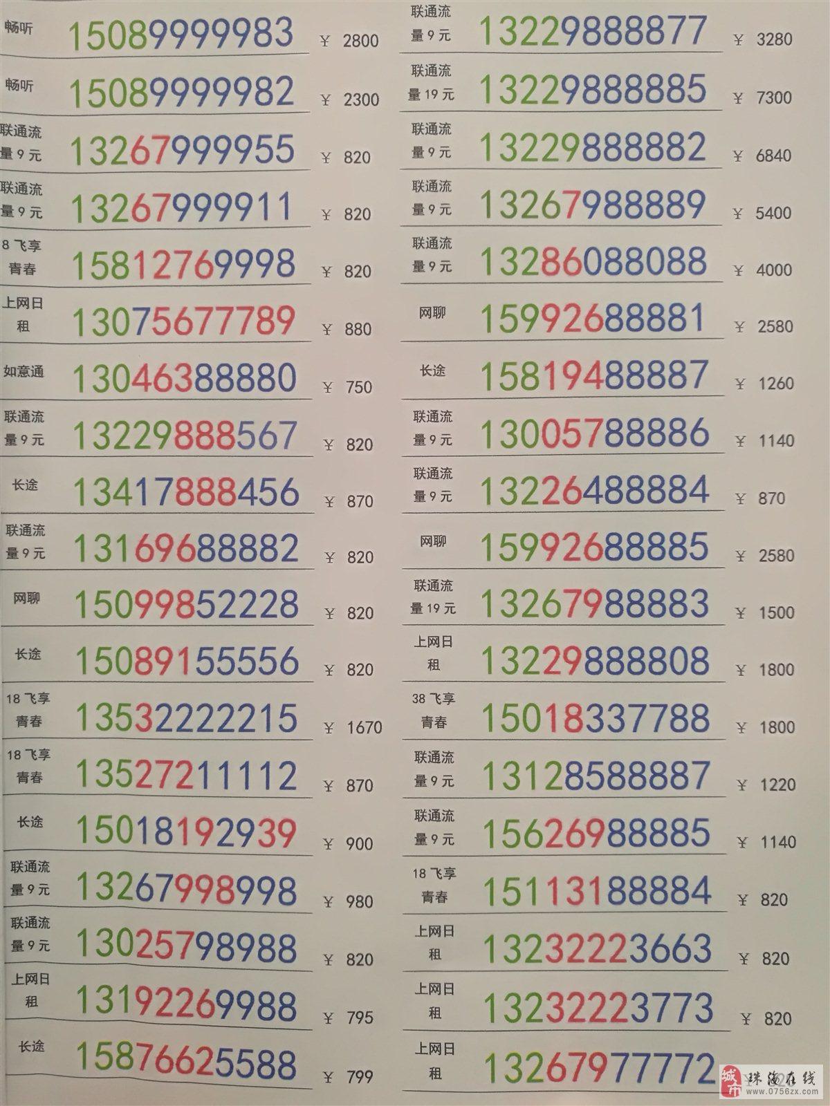 你的手机号码和五行适合你嘛?