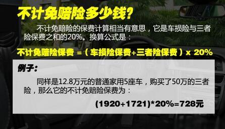 一张图读懂二次车险费改 商业车险最低可3.4折 搜狐汽车 搜狐网