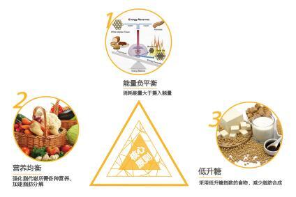 杭州脂瘦脸生物科技小田老虎v瘦脸法图片